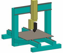 moving table cnc router plans